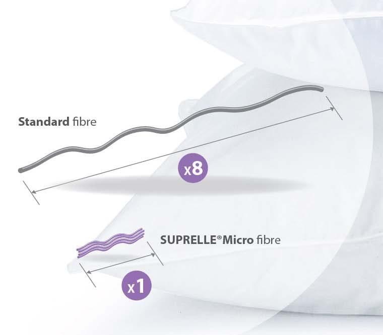 Microfibra Suprelle