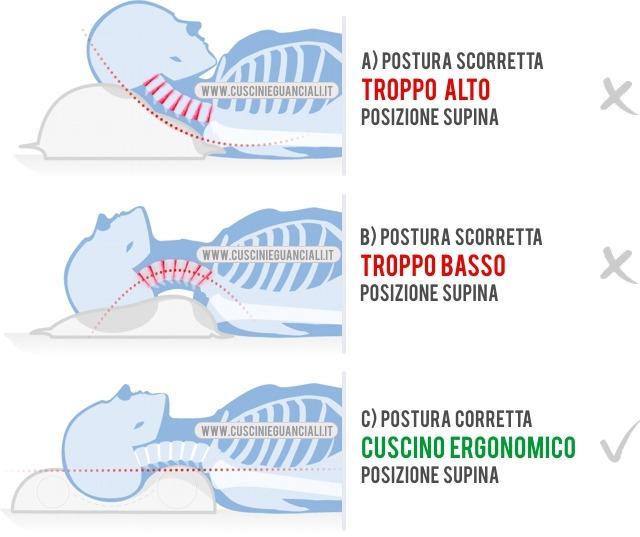 Postura Supina Corretta